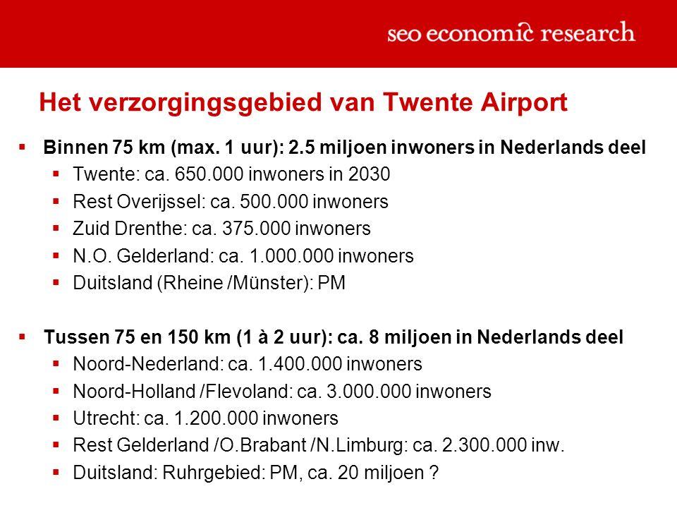 Het verzorgingsgebied van Twente Airport  Binnen 75 km (max.
