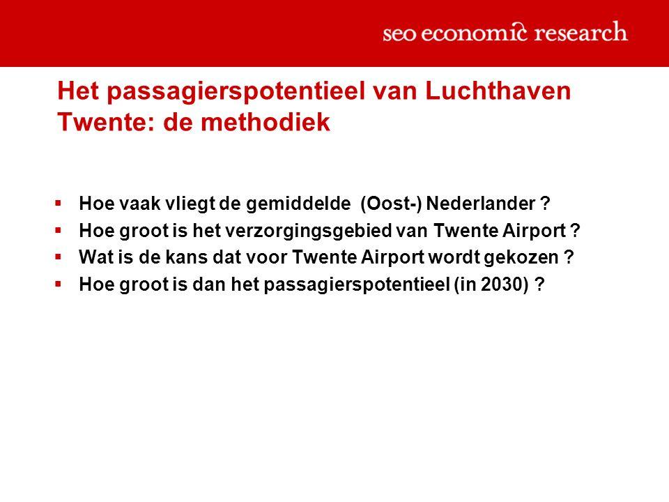 Het passagierspotentieel van Luchthaven Twente: de methodiek  Hoe vaak vliegt de gemiddelde (Oost-) Nederlander .