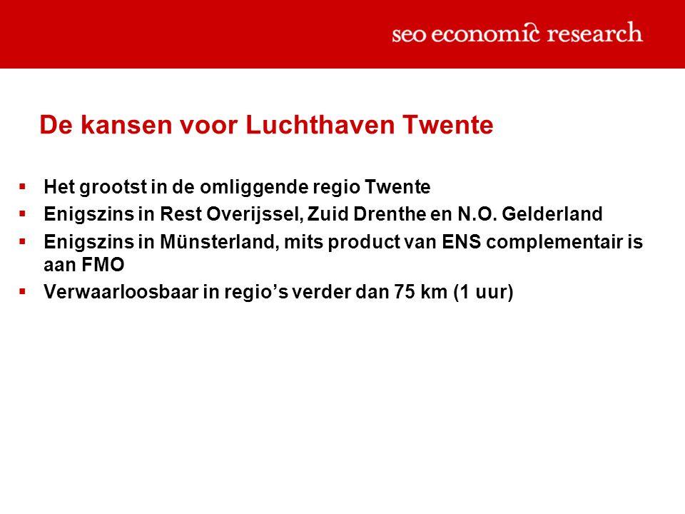 De kansen voor Luchthaven Twente  Het grootst in de omliggende regio Twente  Enigszins in Rest Overijssel, Zuid Drenthe en N.O.