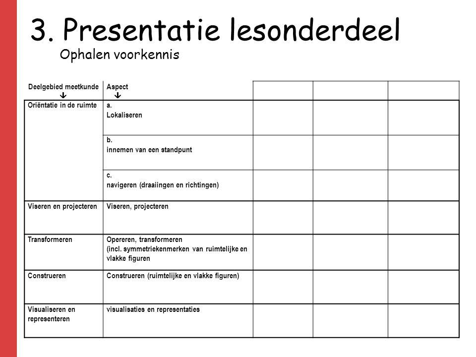 3. Presentatie lesonderdeel Deelgebied meetkunde  Aspect  Oriëntatie in de ruimtea. Lokaliseren b. innemen van een standpunt c. navigeren (draaiinge