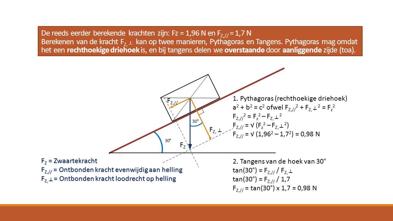 De reeds eerder berekende krachten zijn: Fz = 1,96 N en F Z,// = 1,7 N Berekenen van de kracht F Z, ┴ kan op twee manieren, Pythagoras en Tangens.