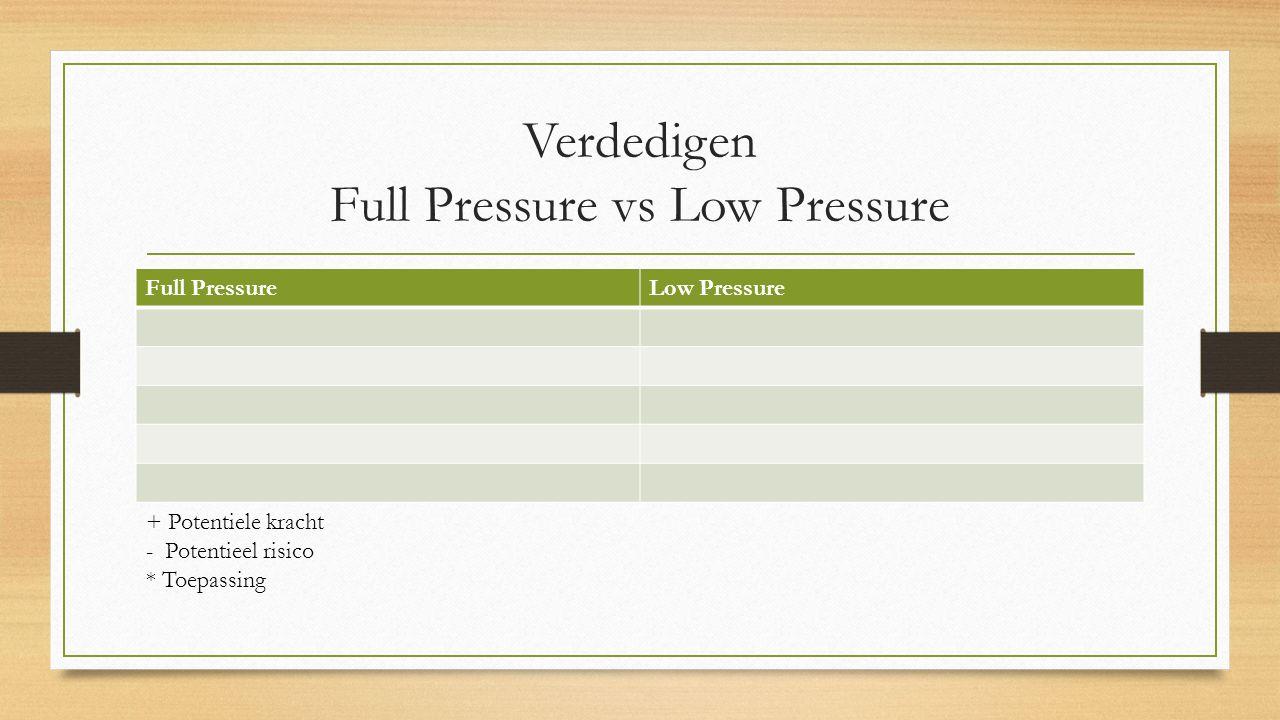 Verdedigen Full Pressure vs Low Pressure Full PressureLow Pressure + Potentiele kracht - Potentieel risico * Toepassing