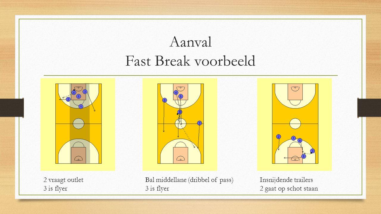 Aanval Fast Break voorbeeld 2 vraagt outlet 3 is flyer Bal middellane (dribbel of pass) 3 is flyer Insnijdende trailers 2 gaat op schot staan