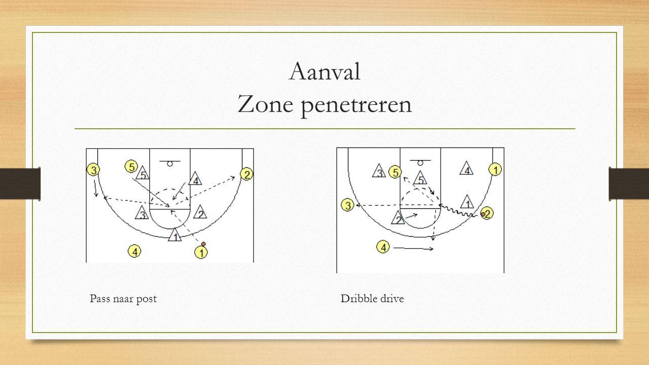Aanval Zone penetreren Pass naar postDribble drive
