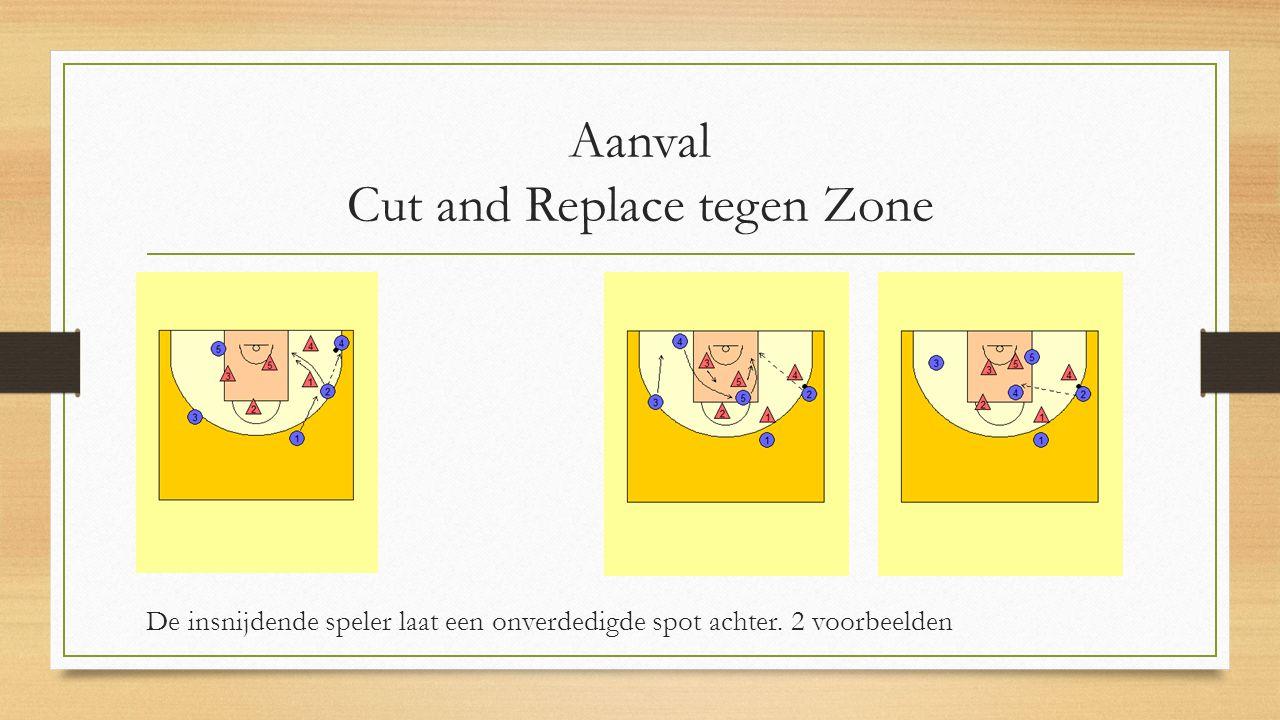 Aanval Cut and Replace tegen Zone De insnijdende speler laat een onverdedigde spot achter. 2 voorbeelden