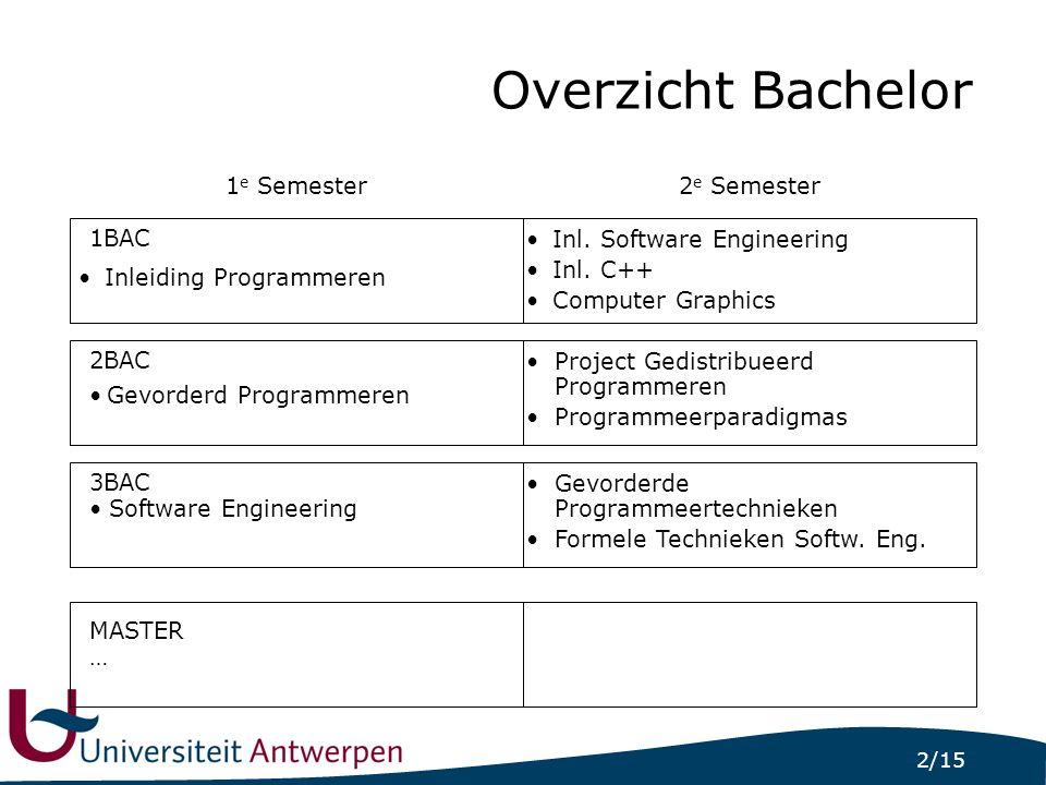 2/15 Overzicht Bachelor Inleiding Programmeren Inl. Software Engineering Inl. C++ Computer Graphics Gevorderd Programmeren … 1BAC Software Engineering
