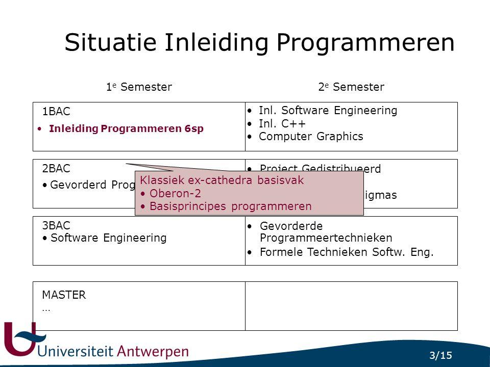 14/15 Volgtijdelijkheid Vanuit: -Zelfde jaar, ander semester Inleiding Programmeren