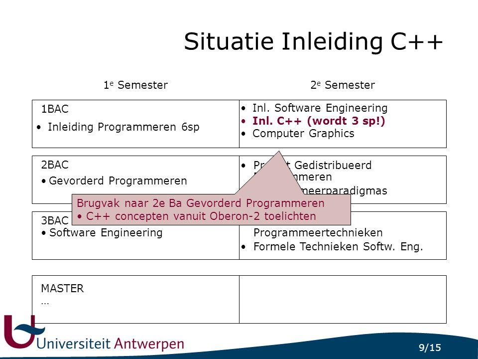 9/15 Situatie Inleiding C++ Inleiding Programmeren 6sp Inl. Software Engineering Inl. C++ (wordt 3 sp!) Computer Graphics Gevorderd Programmeren … 1BA