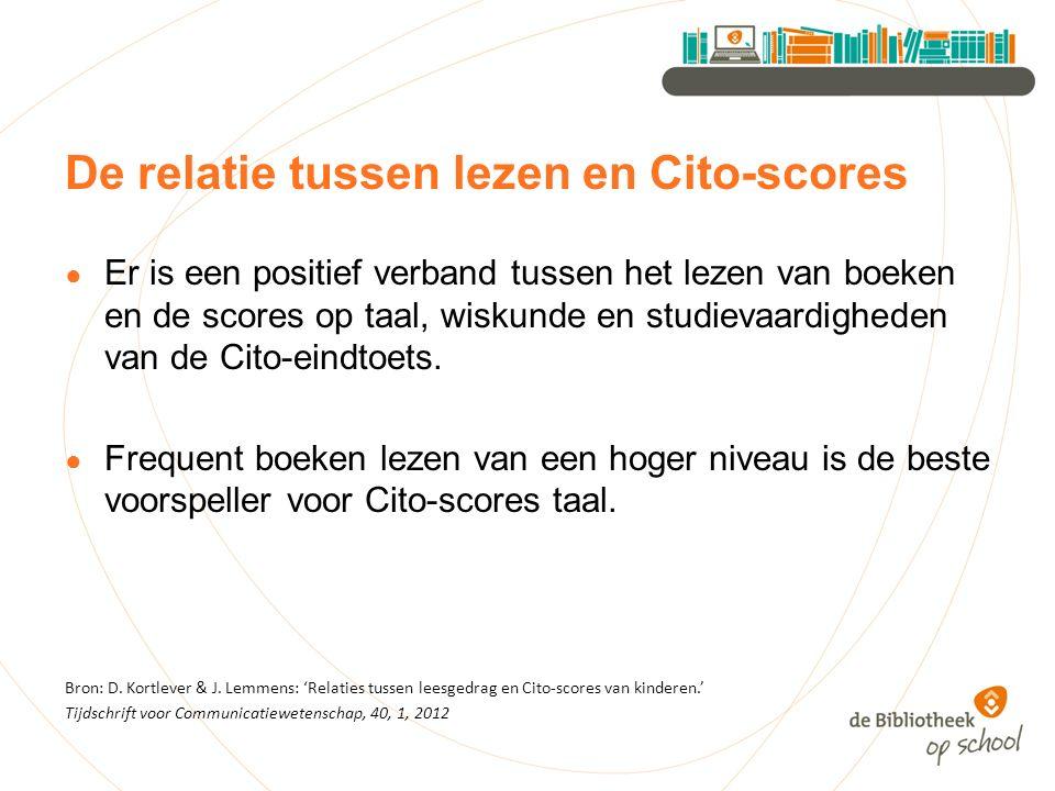De relatie tussen lezen en Cito-scores ● Er is een positief verband tussen het lezen van boeken en de scores op taal, wiskunde en studievaardigheden v