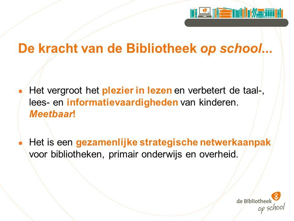 De kracht van de Bibliotheek op school... ● Het vergroot het plezier in lezen en verbetert de taal-, lees- en informatievaardigheden van kinderen. Mee