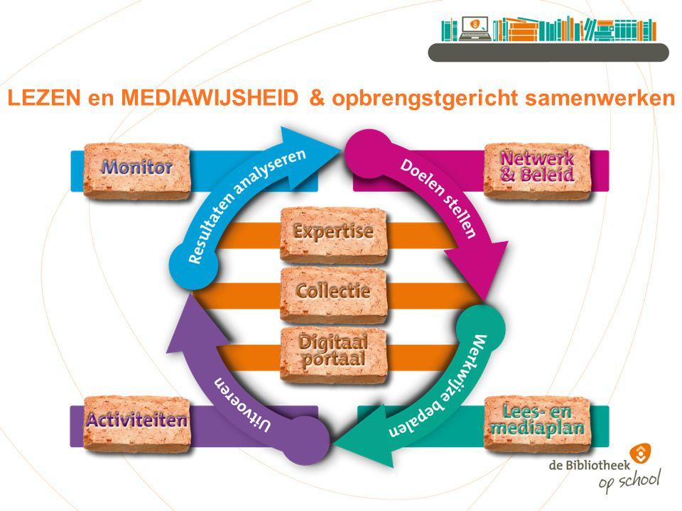 LEZEN en MEDIAWIJSHEID & opbrengstgericht samenwerken