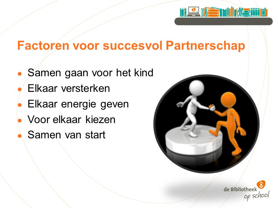 Factoren voor succesvol Partnerschap ● Samen gaan voor het kind ● Elkaar versterken ● Elkaar energie geven ● Voor elkaar kiezen ● Samen van start