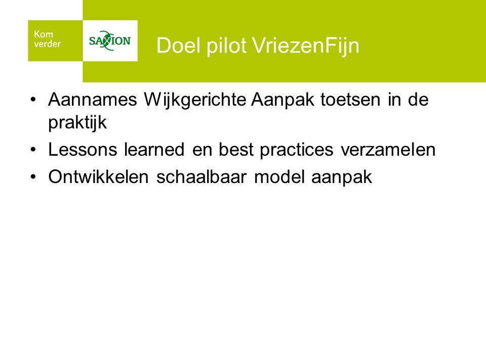 Doel pilot VriezenFijn Aannames Wijkgerichte Aanpak toetsen in de praktijk Lessons learned en best practices verzamelen Ontwikkelen schaalbaar model a
