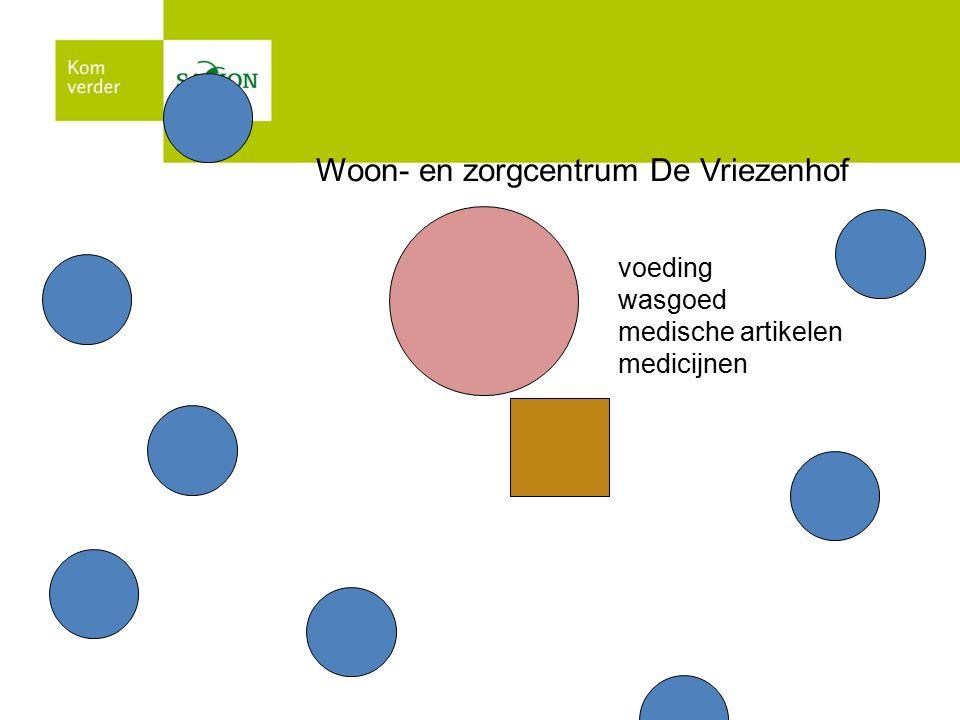 Woon- en zorgcentrum De Vriezenhof voeding wasgoed medische artikelen medicijnen