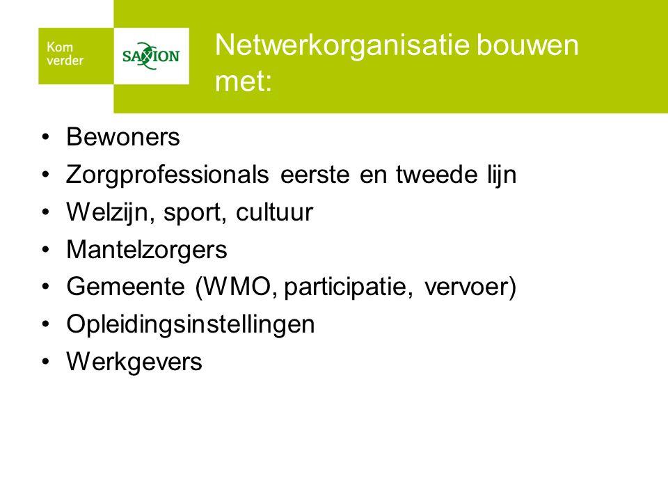 Netwerkorganisatie bouwen met: Bewoners Zorgprofessionals eerste en tweede lijn Welzijn, sport, cultuur Mantelzorgers Gemeente (WMO, participatie, ver