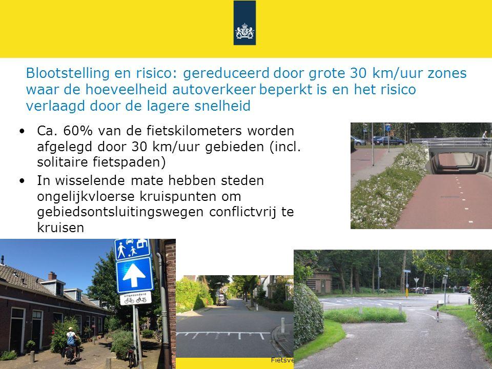 Rijkswaterstaat 15Fietsveiligheid RWS UNCLASS 15 16 Oktober 201415 Blootstelling en risico: gereduceerd door grote 30 km/uur zones waar de hoeveelheid autoverkeer beperkt is en het risico verlaagd door de lagere snelheid Ca.