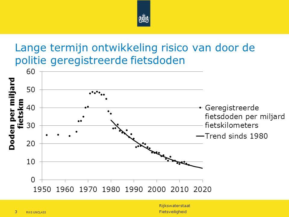 Rijkswaterstaat 4Fietsveiligheid RWS UNCLASS Internationaal: doden per miljard km versus fietsgebruik per persoon (2005) Bron: Van Hout, K., 2007.