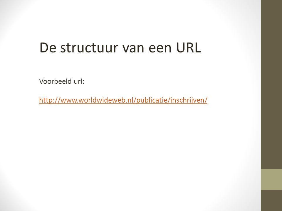 De structuur van een URL Voorbeeld url: http://www.worldwideweb.nl/publicatie/inschrijven/