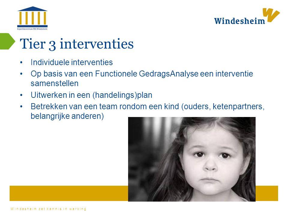 Windesheim zet kennis in werking Tier 3 interventies Individuele interventies Op basis van een Functionele GedragsAnalyse een interventie samenstellen Uitwerken in een (handelings)plan Betrekken van een team rondom een kind (ouders, ketenpartners, belangrijke anderen)