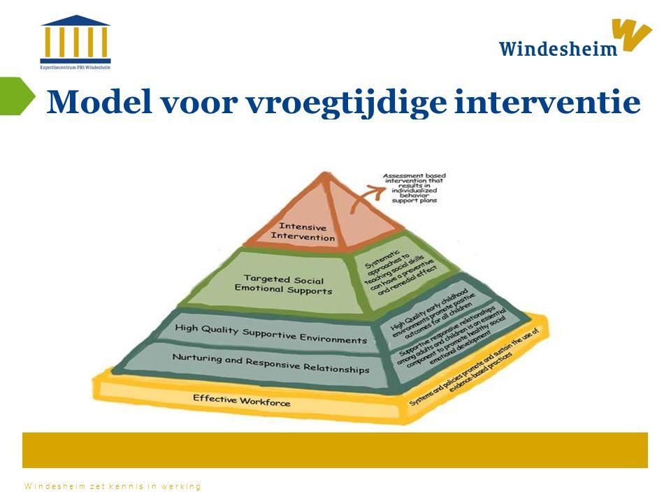 Windesheim zet kennis in werking Tier 2: interventies tbv leerlingen at risk Signaleren van leerlingen die een risico lopen op het ontstaan van leer-en of gedragsproblemen.