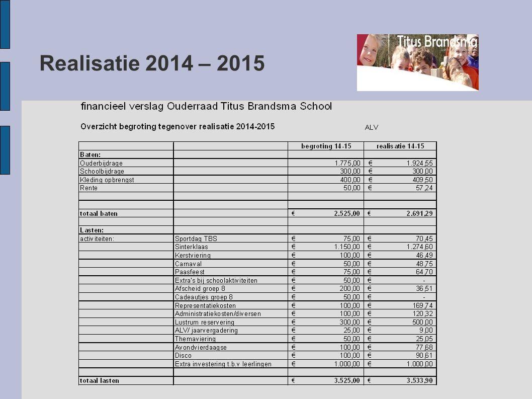 Realisatie 2014 – 2015