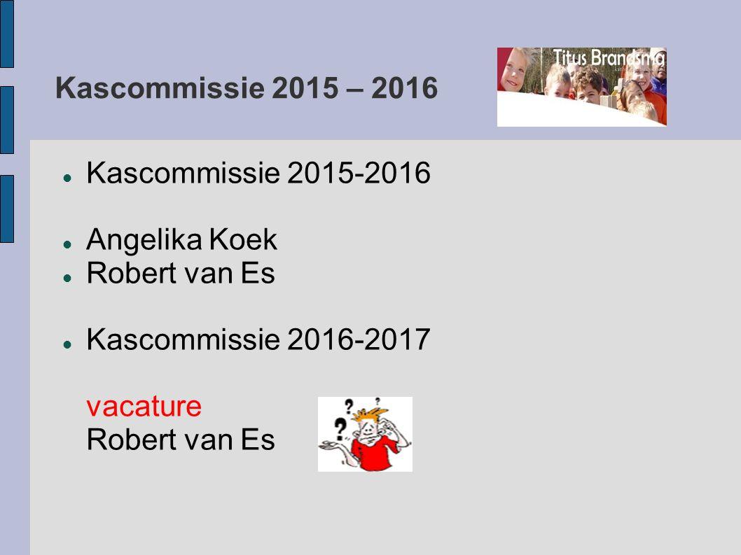 Kascommissie 2015 – 2016 Kascommissie 2015-2016 Angelika Koek Robert van Es Kascommissie 2016-2017 vacature Robert van Es