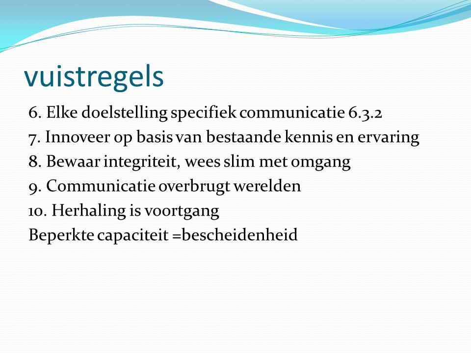 vuistregels 6. Elke doelstelling specifiek communicatie 6.3.2 7. Innoveer op basis van bestaande kennis en ervaring 8. Bewaar integriteit, wees slim m