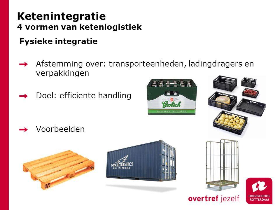 Fysieke integratie Afstemming over: transporteenheden, ladingdragers en verpakkingen Doel: efficiente handling Voorbeelden