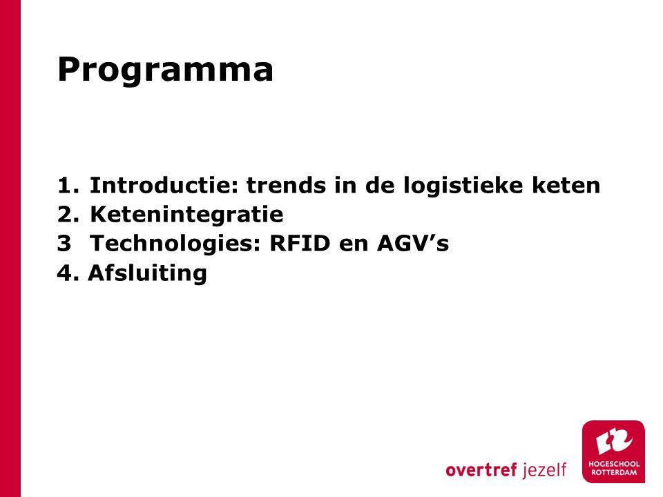 Programma 1.Introductie: trends in de logistieke keten 2.Ketenintegratie 3Technologies: RFID en AGV's 4Afsluiting