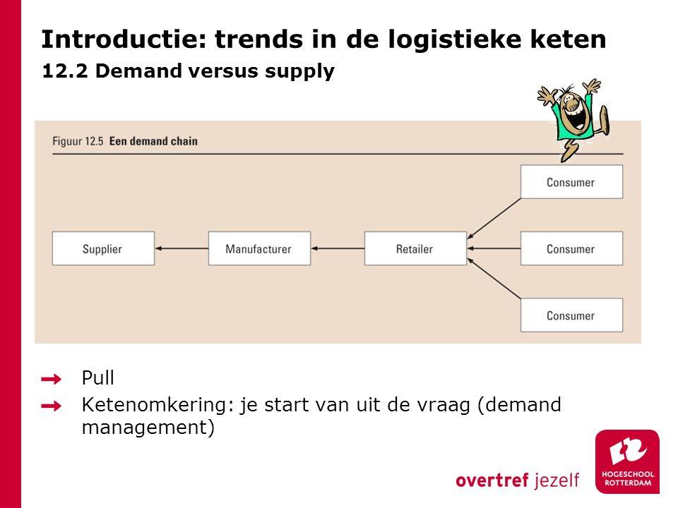 Introductie: trends in de logistieke keten 12.2 Demand versus supply Pull Ketenomkering: je start van uit de vraag (demand management)