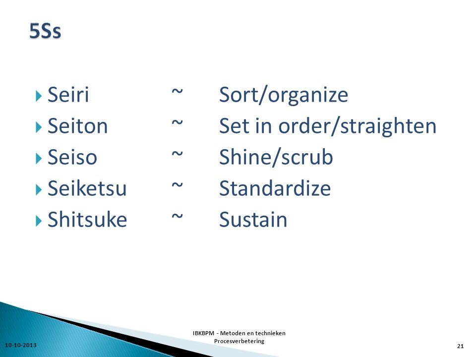  Seiri~Sort/organize  Seiton~Set in order/straighten  Seiso~Shine/scrub  Seiketsu~Standardize  Shitsuke~Sustain 10-10-2013 IBKBPM - Metoden en technieken Procesverbetering 21
