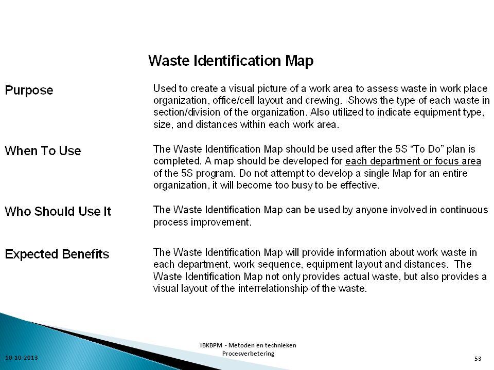 Waste Identification Map 10-10-2013 IBKBPM - Metoden en technieken Procesverbetering 54