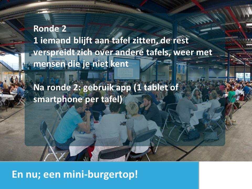 Ronde 2 1 iemand blijft aan tafel zitten, de rest verspreidt zich over andere tafels, weer met mensen die je niet kent Na ronde 2: gebruik app (1 tablet of smartphone per tafel) En nu; een mini-burgertop!