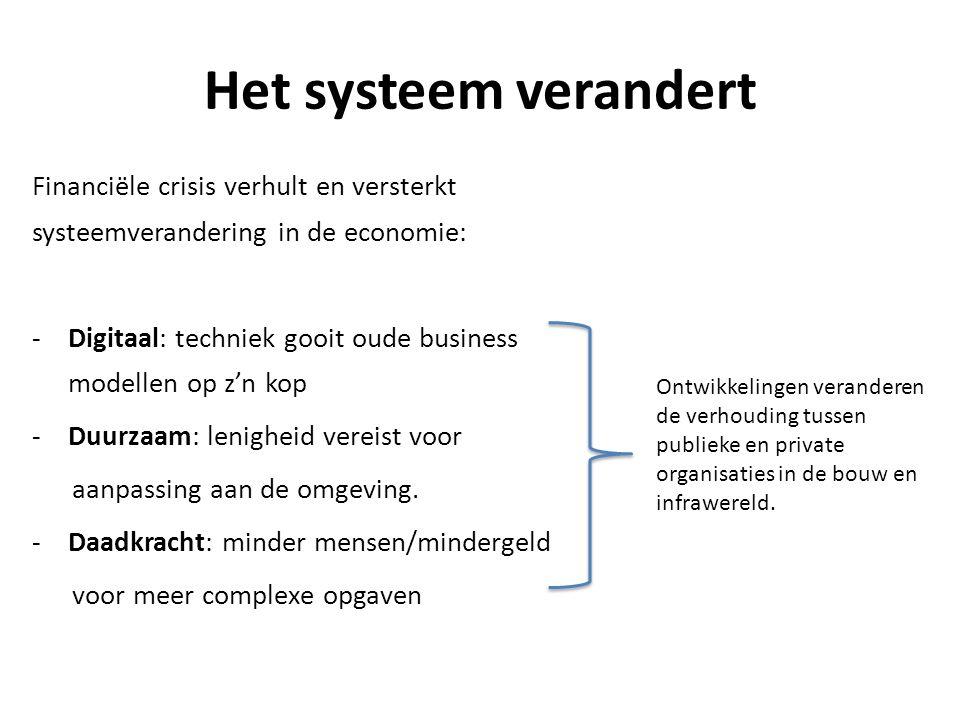 Het systeem verandert Financiële crisis verhult en versterkt systeemverandering in de economie: -Digitaal: techniek gooit oude business modellen op z'n kop -Duurzaam: lenigheid vereist voor aanpassing aan de omgeving.