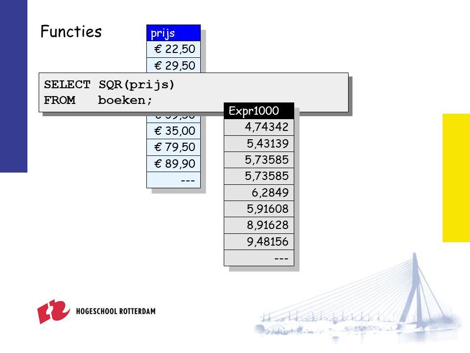 prijs € 22,50 € 29,50 € 32,90 € 39,50 € 35,00 € 79,50 € 89,90 --- Functies SELECT SQR(prijs) FROM boeken; SELECT SQR(prijs) FROM boeken; Expr1000 4,74342 5,43139 5,73585 6,2849 5,91608 8,91628 9,48156 ---