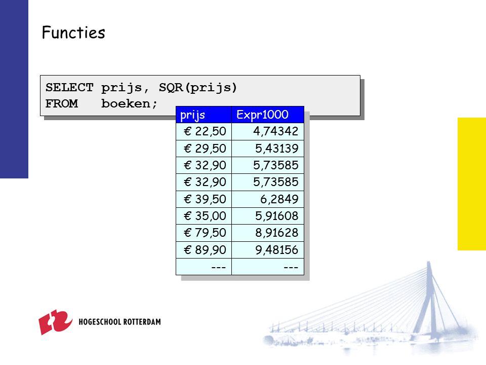 Functies SELECT prijs, SQR(prijs) FROM boeken; SELECT prijs, SQR(prijs) FROM boeken; prijs € 22,50 € 29,50 € 32,90 € 39,50 € 35,00 € 79,50 € 89,90 --- Expr1000 4,74342 5,43139 5,73585 6,2849 5,91608 8,91628 9,48156 ---