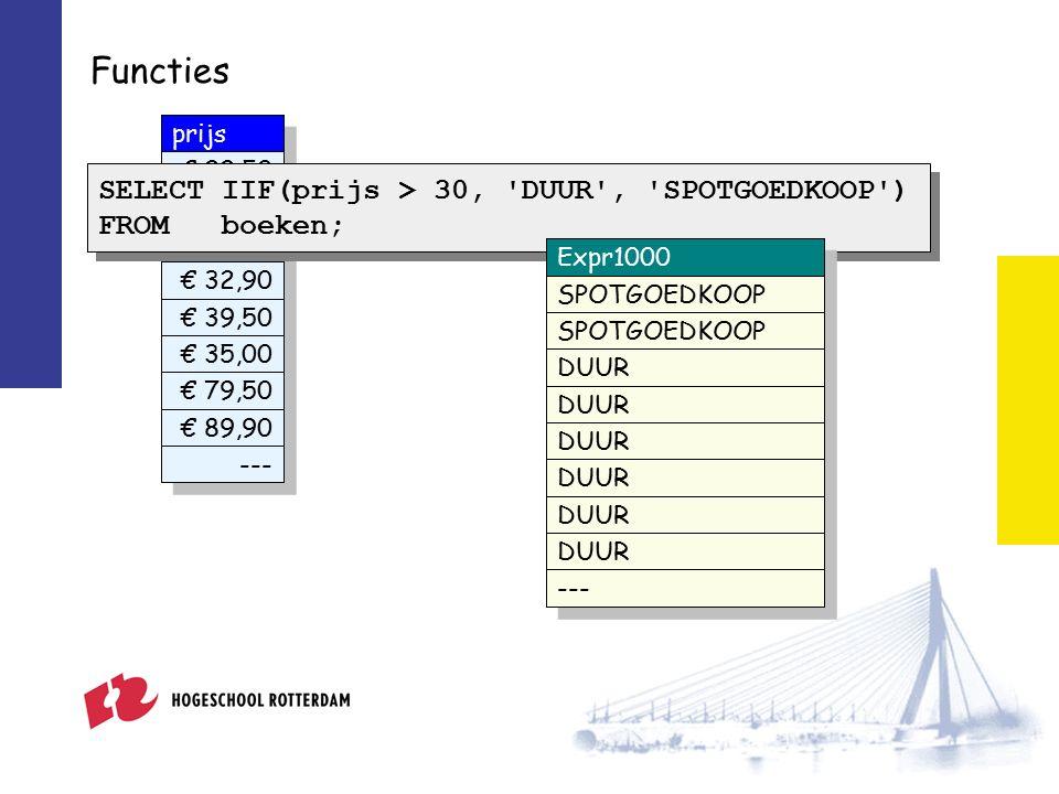 prijs € 22,50 € 29,50 € 32,90 € 39,50 € 35,00 € 79,50 € 89,90 --- Functies SELECT IIF(prijs > 30, DUUR , SPOTGOEDKOOP ) FROM boeken; SELECT IIF(prijs > 30, DUUR , SPOTGOEDKOOP ) FROM boeken; Expr1000 SPOTGOEDKOOP DUUR ---