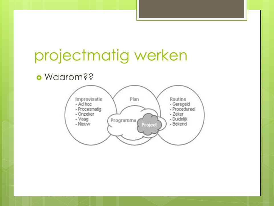 projectmatig werken  Waarom??