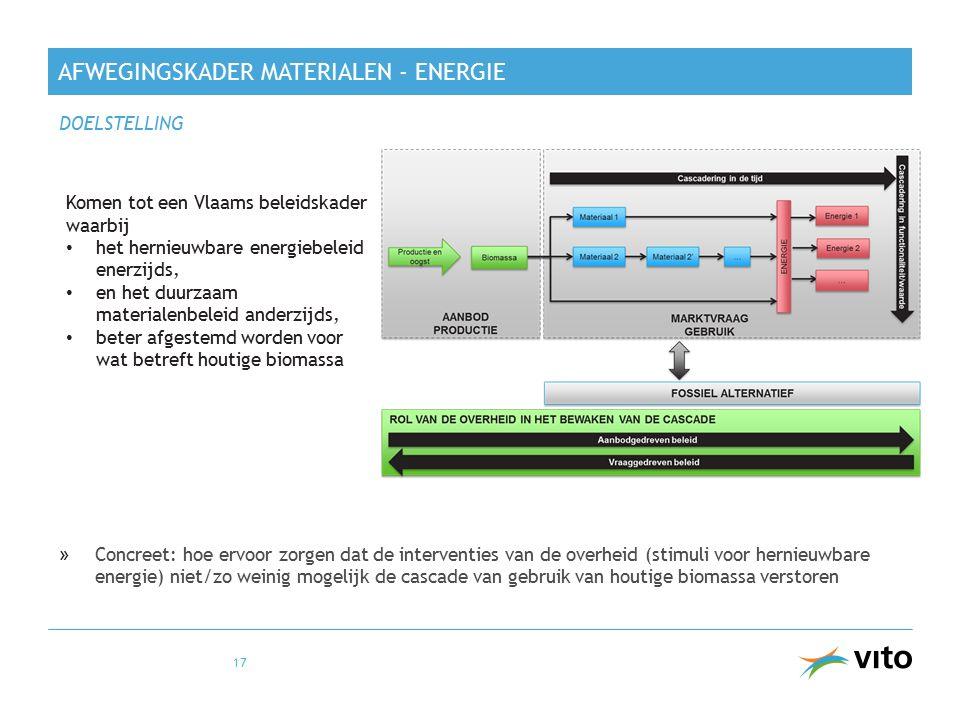 AFWEGINGSKADER MATERIALEN - ENERGIE »Concreet: hoe ervoor zorgen dat de interventies van de overheid (stimuli voor hernieuwbare energie) niet/zo weini