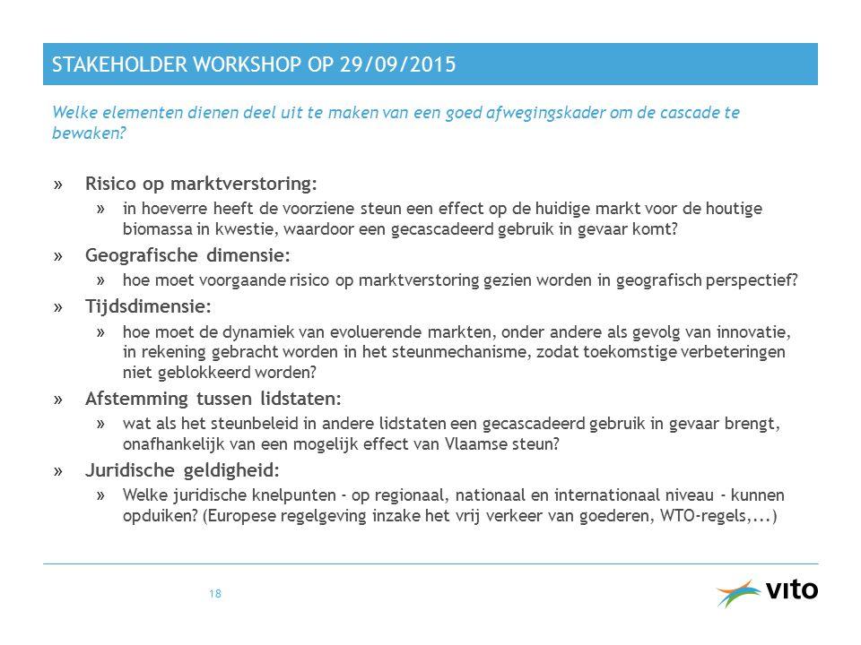 STAKEHOLDER WORKSHOP OP 29/09/2015 »Risico op marktverstoring: »in hoeverre heeft de voorziene steun een effect op de huidige markt voor de houtige bi