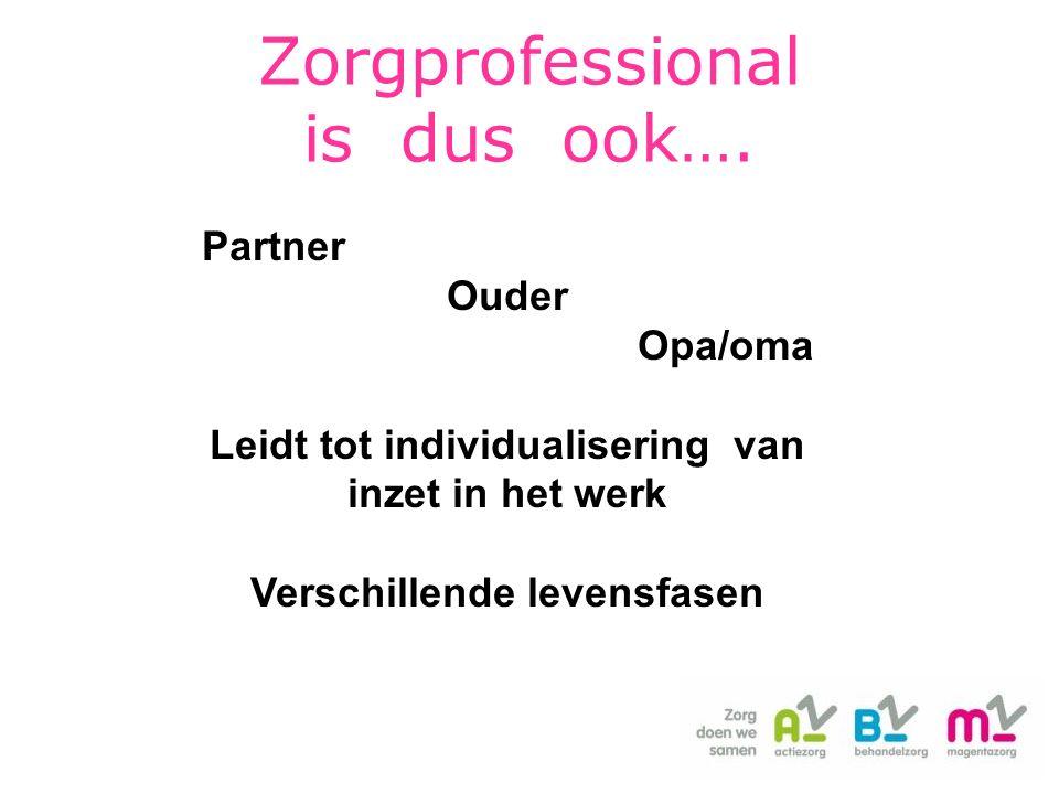 Partner Ouder Opa/oma Leidt tot individualisering van inzet in het werk Verschillende levensfasen Zorgprofessional is dus ook….