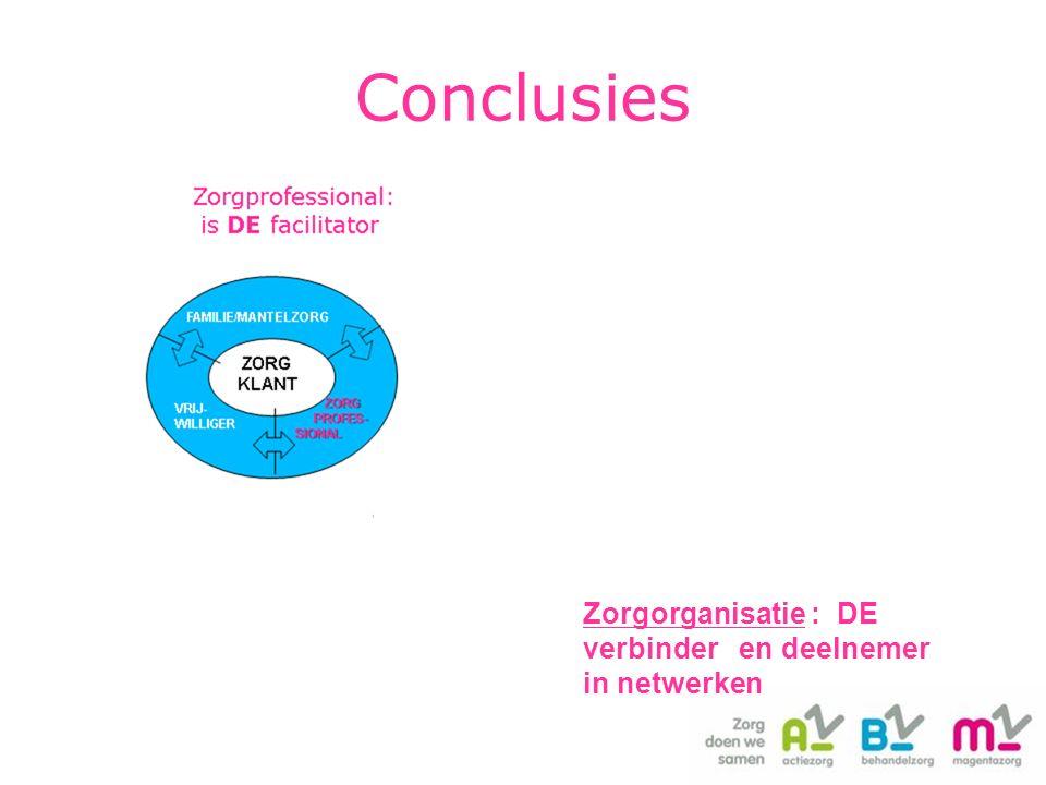 Zorgprofessionals: Zorgorganisatie : DE verbinder en deelnemer in netwerken Conclusies