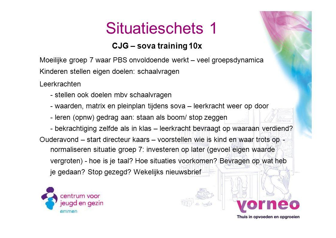 Situatieschets 1 CJG – sova training 10x Moeilijke groep 7 waar PBS onvoldoende werkt – veel groepsdynamica Kinderen stellen eigen doelen: schaalvrage