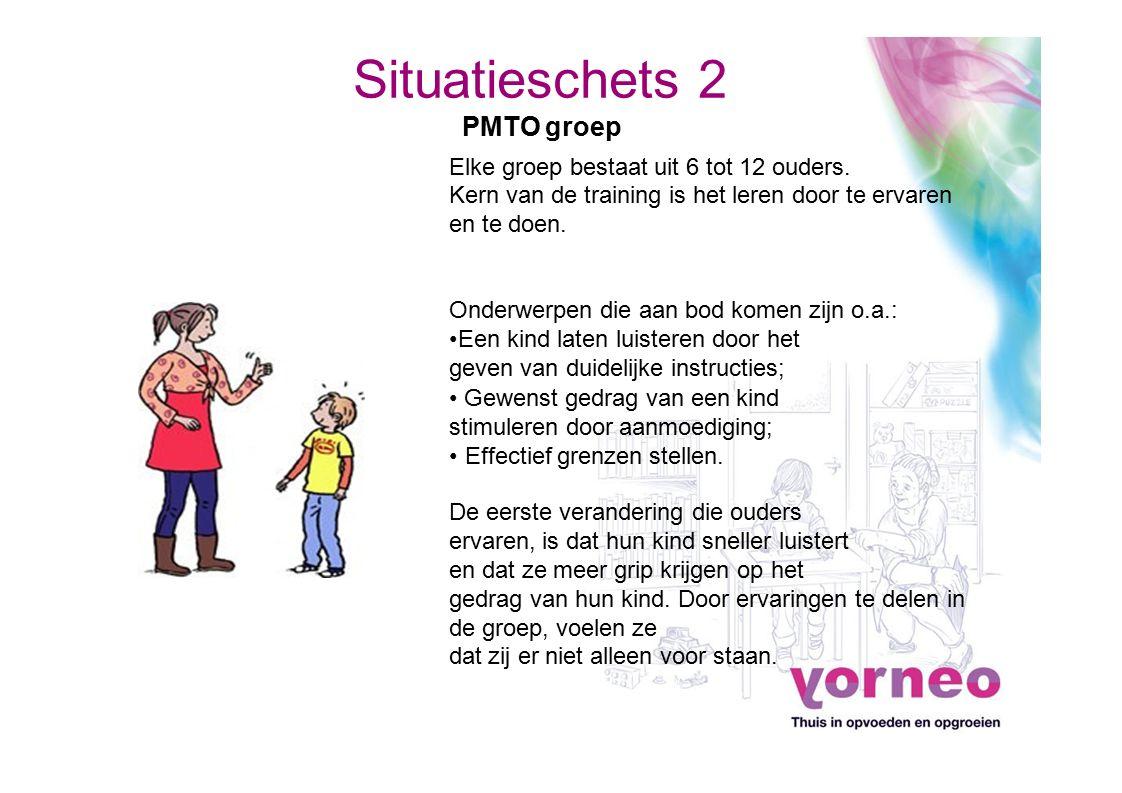 Situatieschets 2 PMTO groep Elke groep bestaat uit 6 tot 12 ouders. Kern van de training is het leren door te ervaren en te doen. Onderwerpen die aan