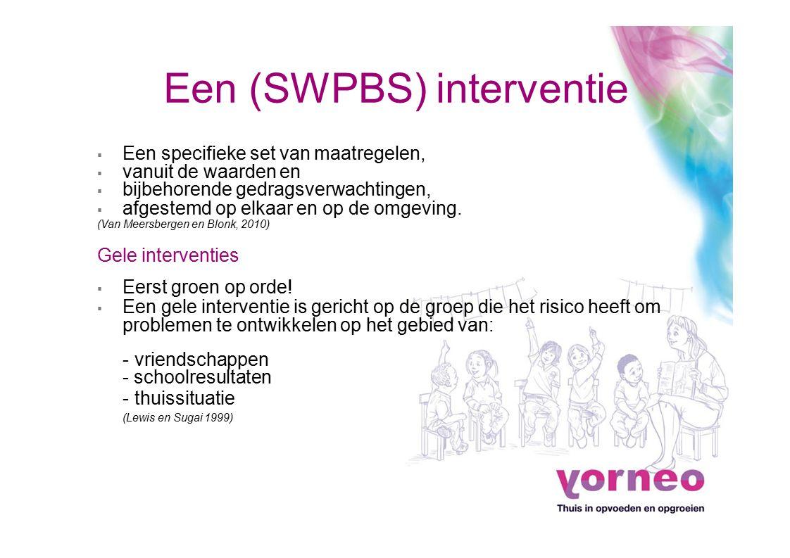 Een (SWPBS) interventie ▪ Een specifieke set van maatregelen, ▪ vanuit de waarden en ▪ bijbehorende gedragsverwachtingen, ▪ afgestemd op elkaar en op