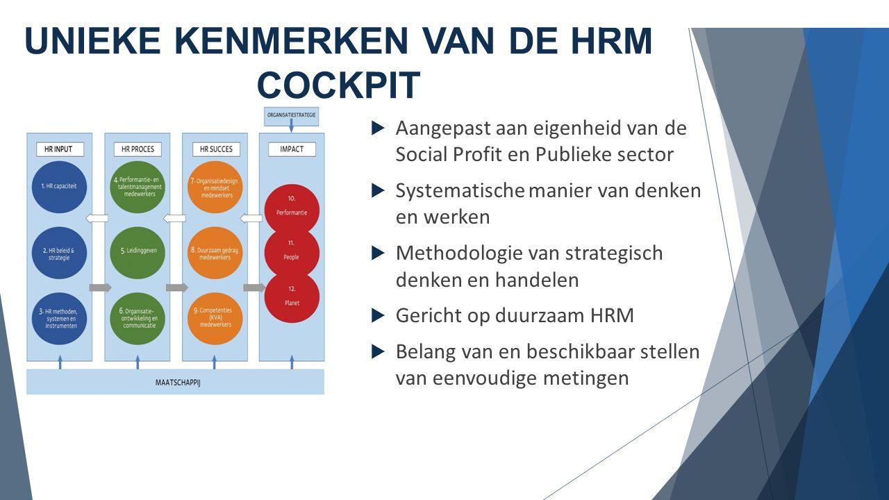 UNIEKE KENMERKEN VAN DE HRM COCKPIT  Aangepast aan eigenheid van de Social Profit en Publieke sector  Systematische manier van denken en werken  Me
