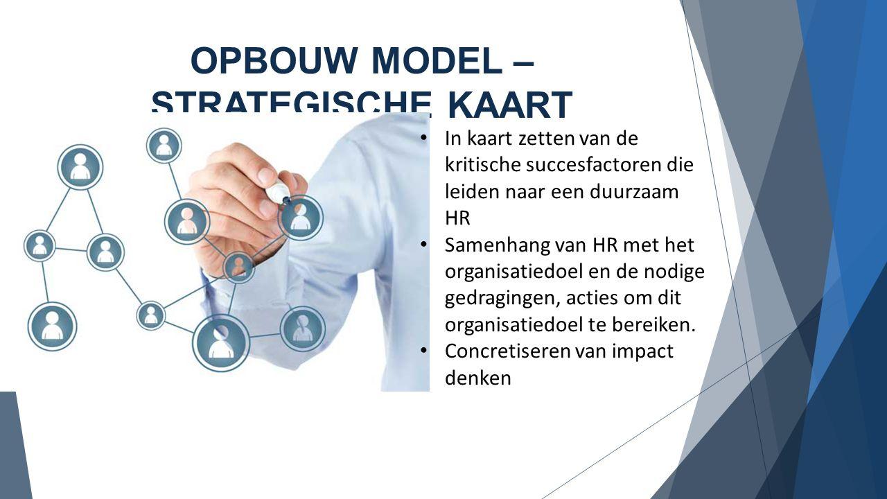 OPBOUW MODEL – STRATEGISCHE KAART In kaart zetten van de kritische succesfactoren die leiden naar een duurzaam HR Samenhang van HR met het organisatiedoel en de nodige gedragingen, acties om dit organisatiedoel te bereiken.