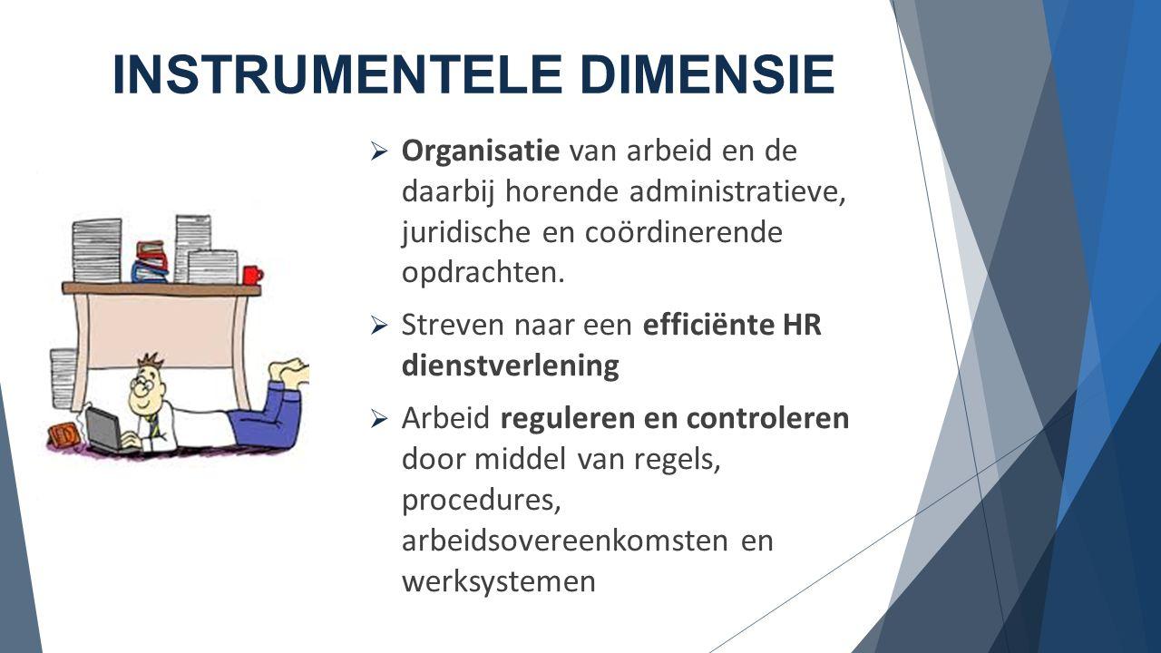 HRM COCKPIT - HR SUCCES 7.