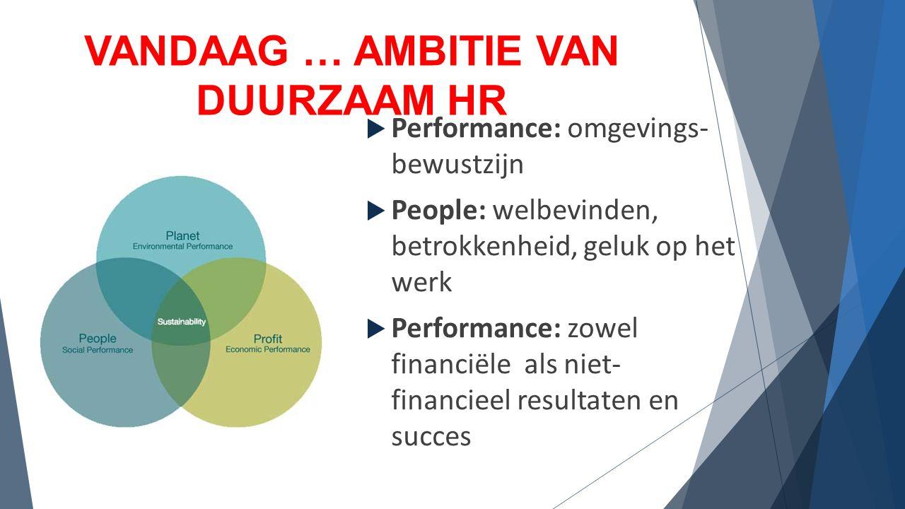 VANDAAG … AMBITIE VAN DUURZAAM HR  Performance: omgevings- bewustzijn  People: welbevinden, betrokkenheid, geluk op het werk  Performance: zowel financiële als niet- financieel resultaten en succes