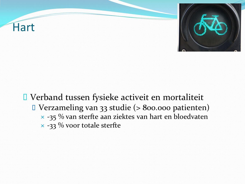Hart  Verband tussen fysieke activeit en mortaliteit  Verzameling van 33 studie (> 800.000 patienten)  -35 % van sterfte aan ziektes van hart en bloedvaten  -33 % voor totale sterfte